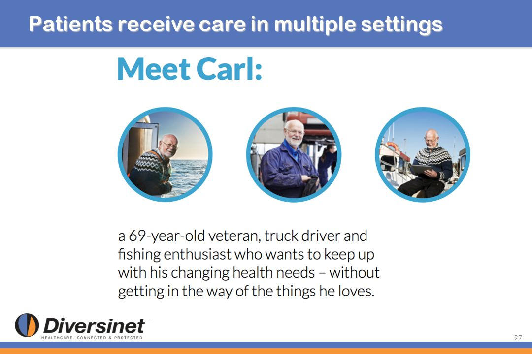 Patients receive care in multiple settings
