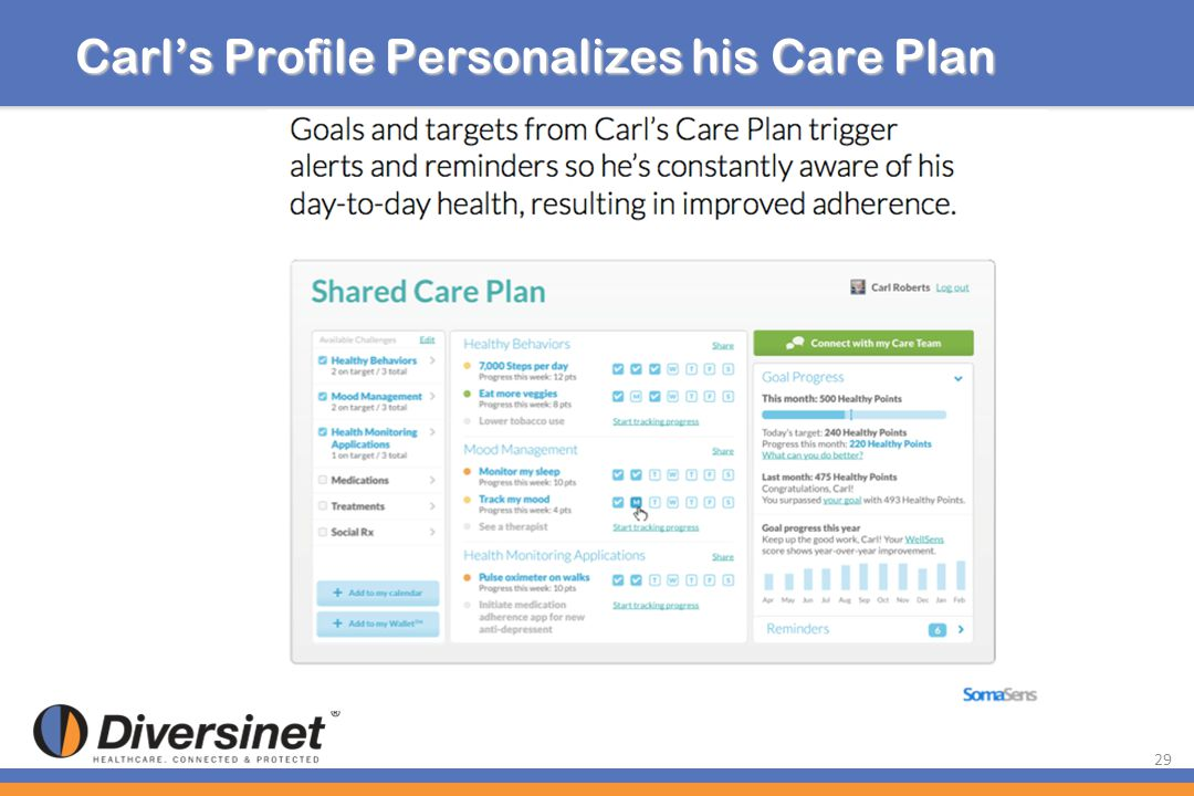 Carl's Profile Personalizes his Care Plan