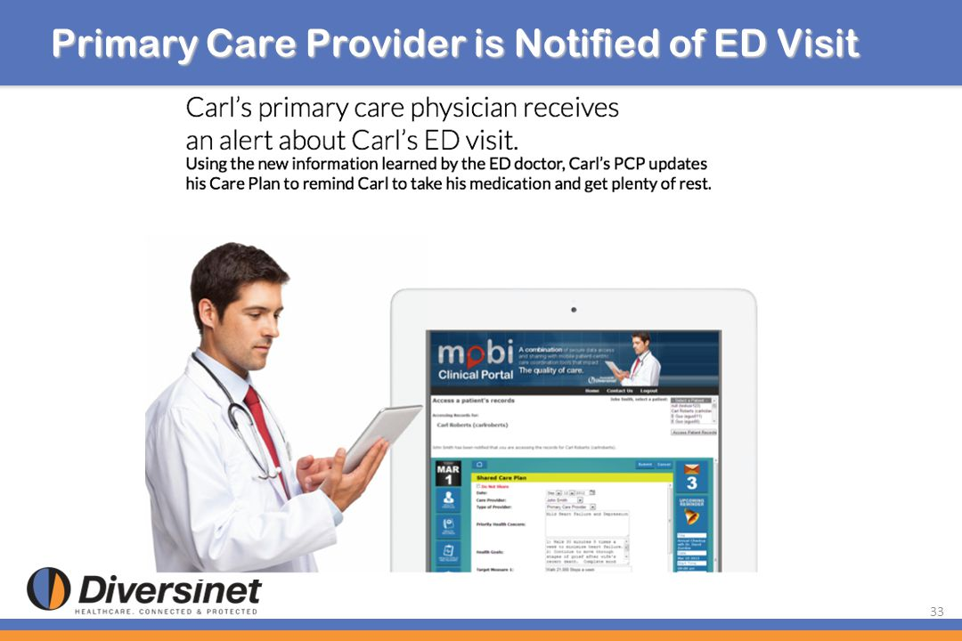 Primary Care Provider is Notified of ED Visit