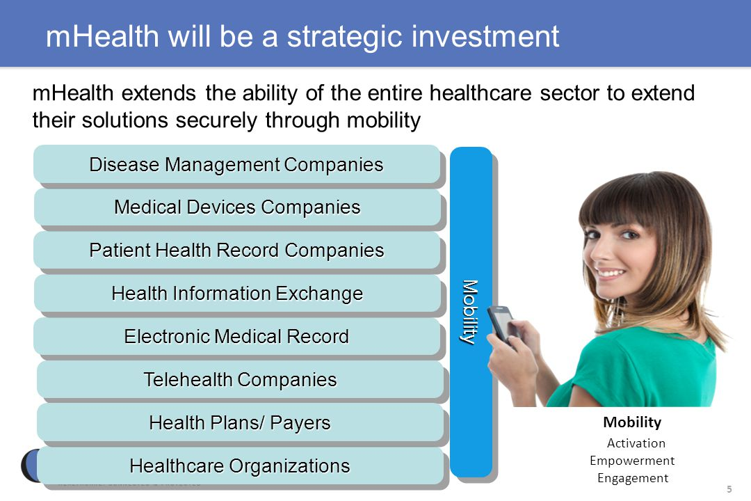 mHealth will be a strategic investment