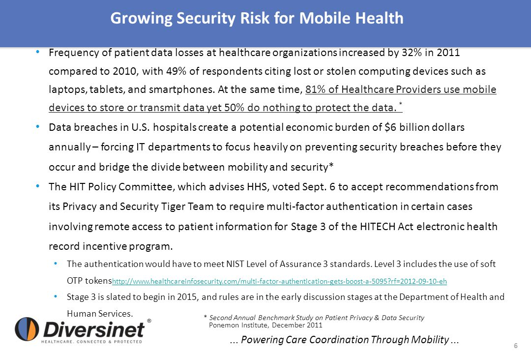 Growing Security Risk for Mobile Health