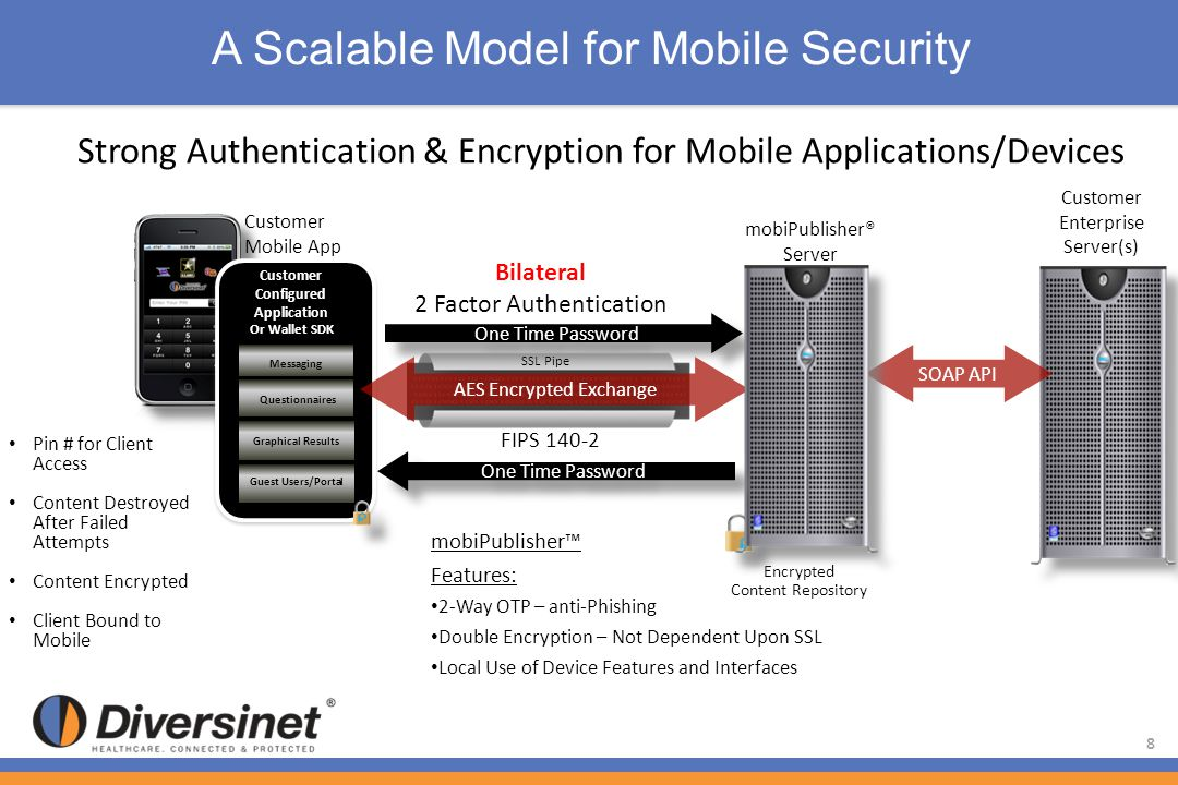 A Scalable Model for Mobile Security