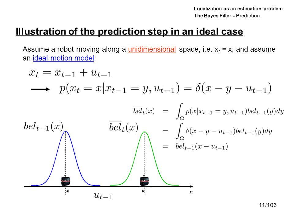 Illustration of the prediction step in an ideal case