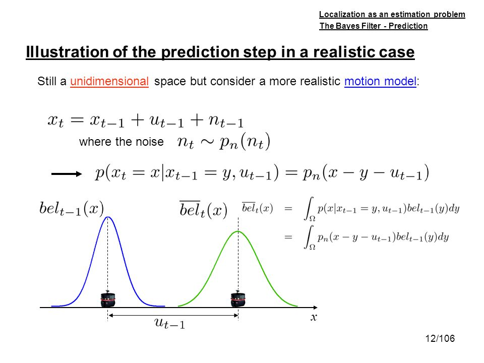 Illustration of the prediction step in a realistic case