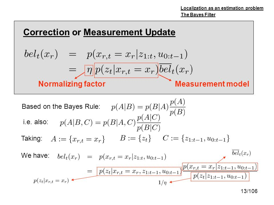 Correction or Measurement Update