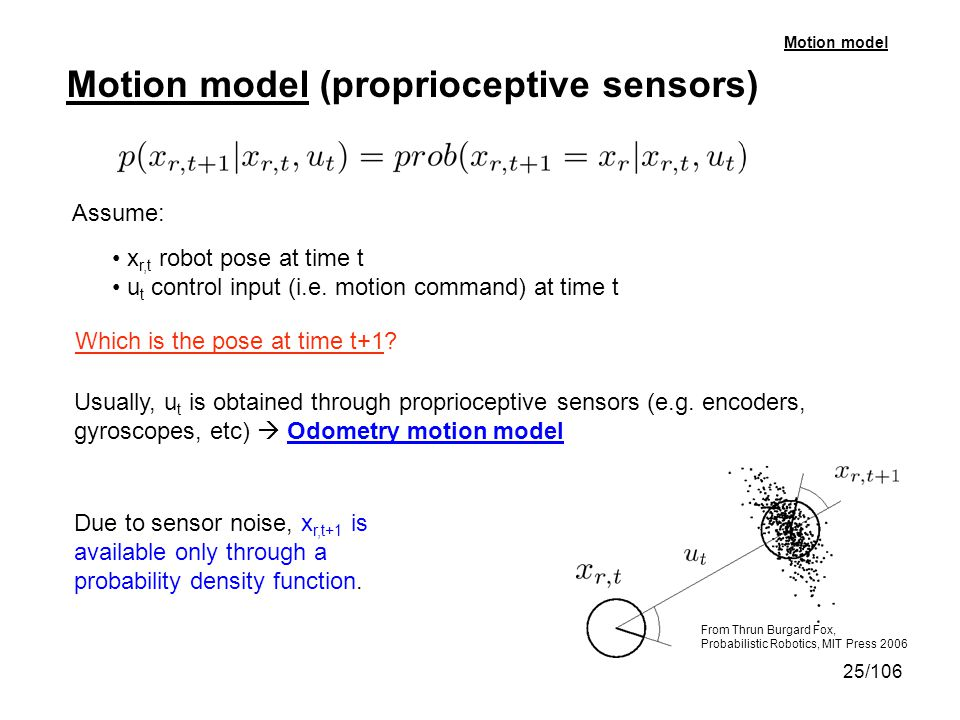 Motion model (proprioceptive sensors)