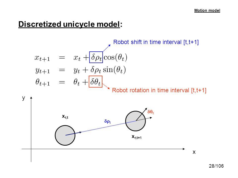Discretized unicycle model: