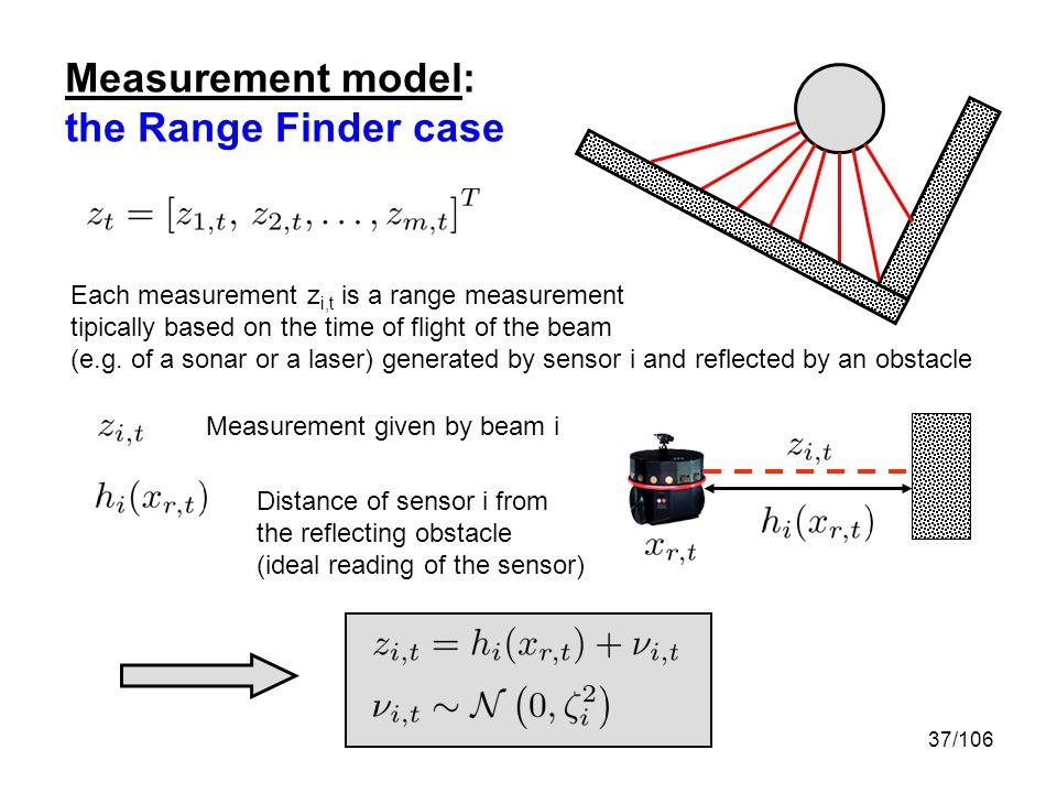 Measurement model: the Range Finder case