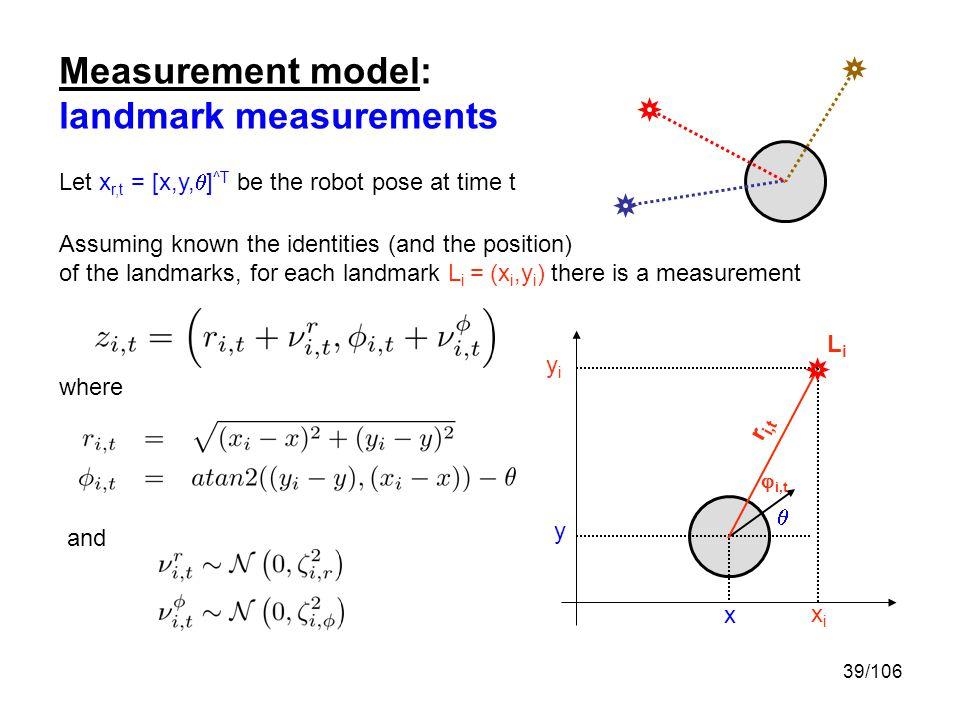 landmark measurements