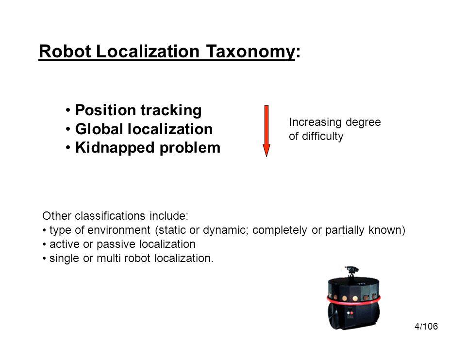Robot Localization Taxonomy:
