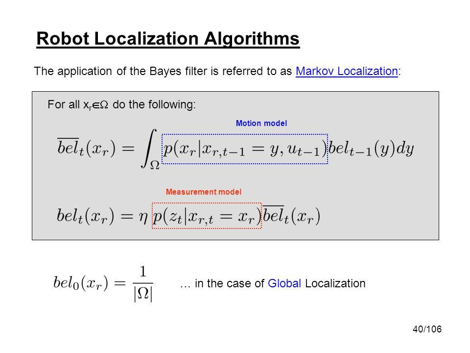 Robot Localization Algorithms