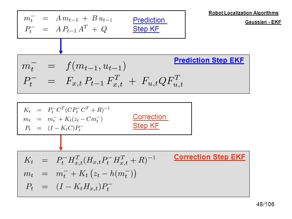 Prediction Step KF Prediction Step EKF Correction Step KF