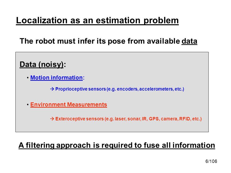 Localization as an estimation problem