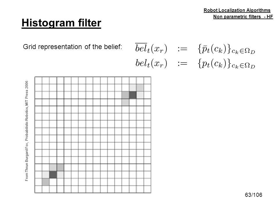 Histogram filter Grid representation of the belief: