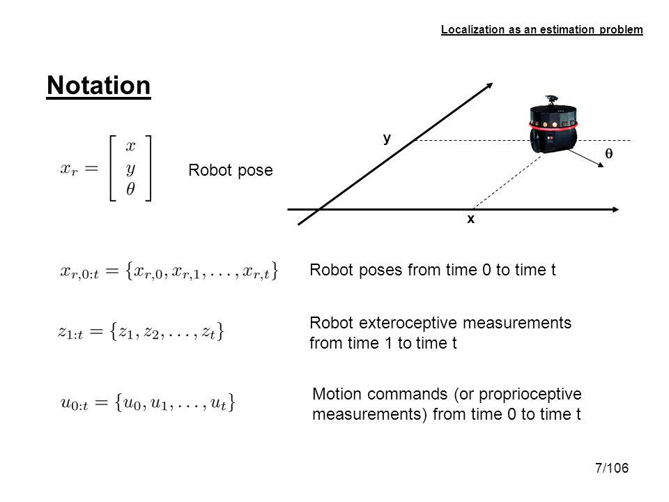 Notation Robot pose Robot poses from time 0 to time t