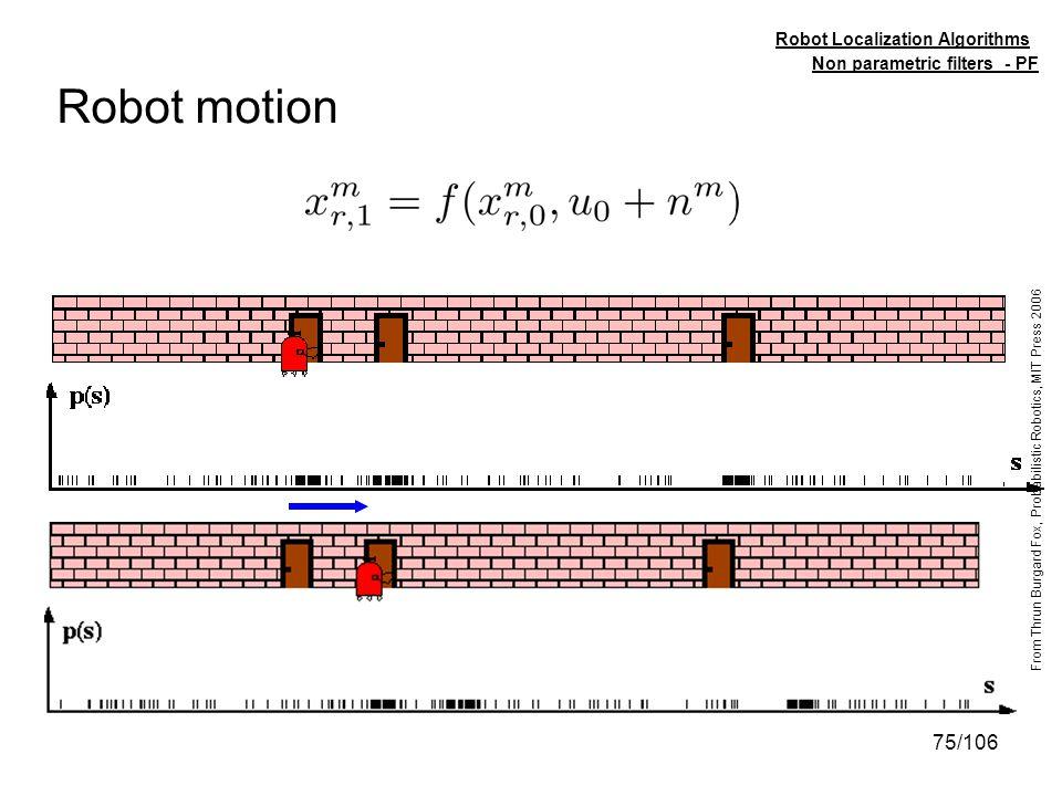 Robot motion Robot Localization Algorithms Non parametric filters - PF