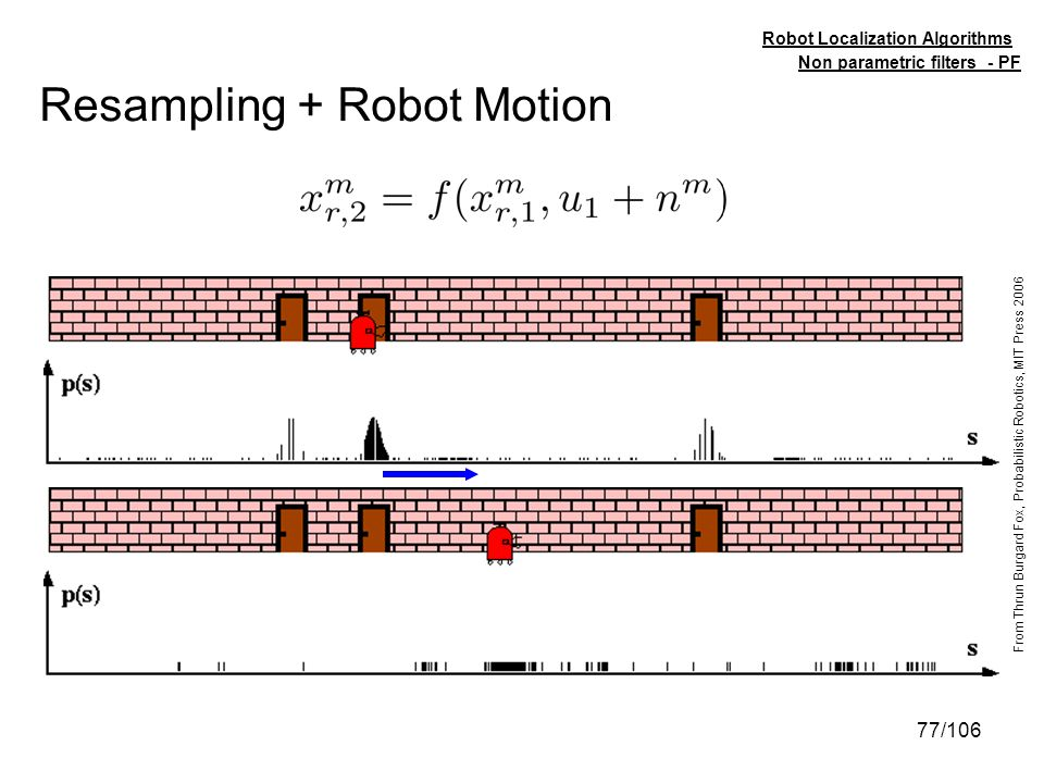 Resampling + Robot Motion
