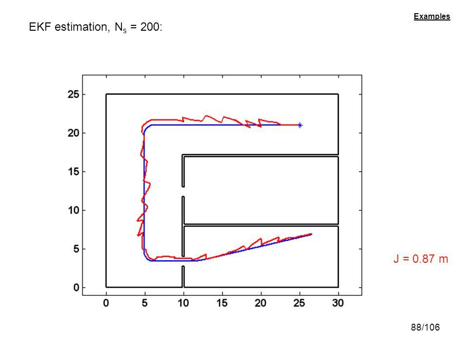 Examples EKF estimation, Ns = 200: J = 0.87 m