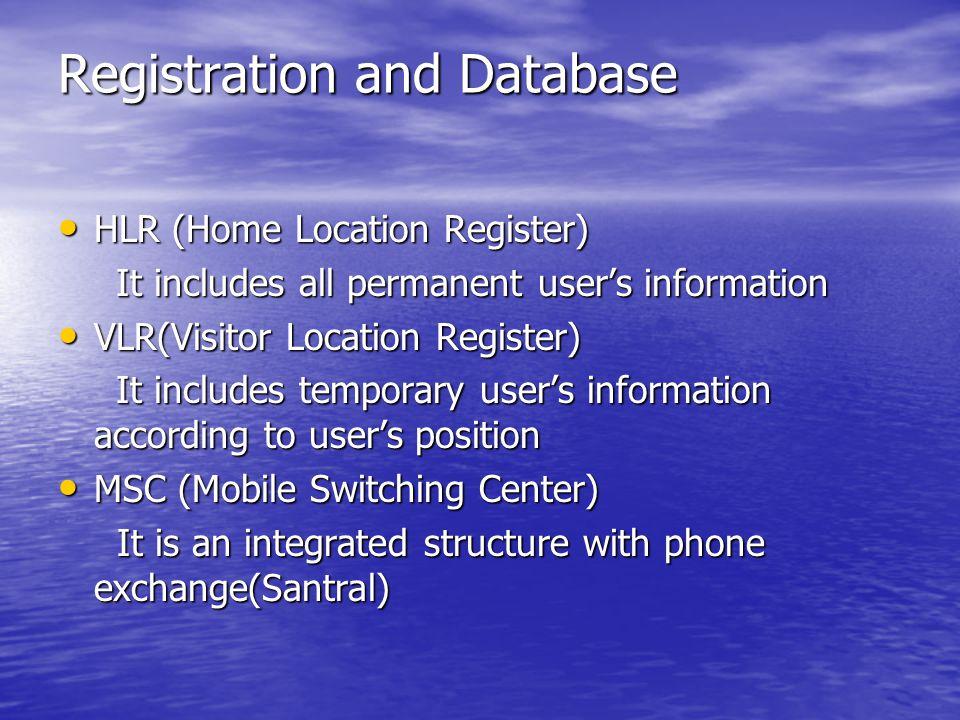 Registration and Database