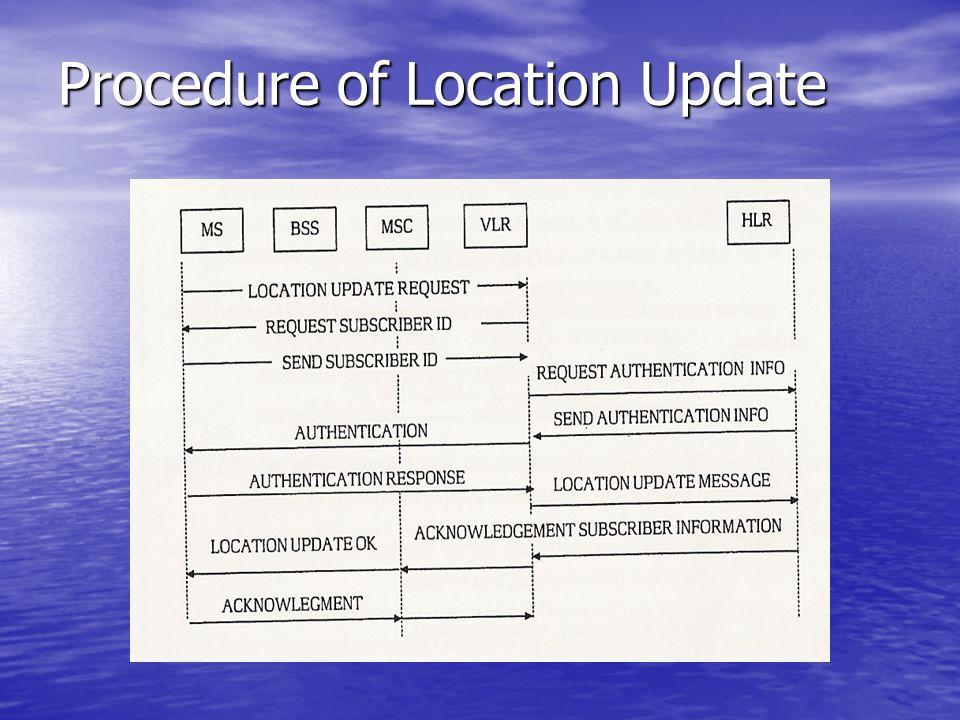 Procedure of Location Update