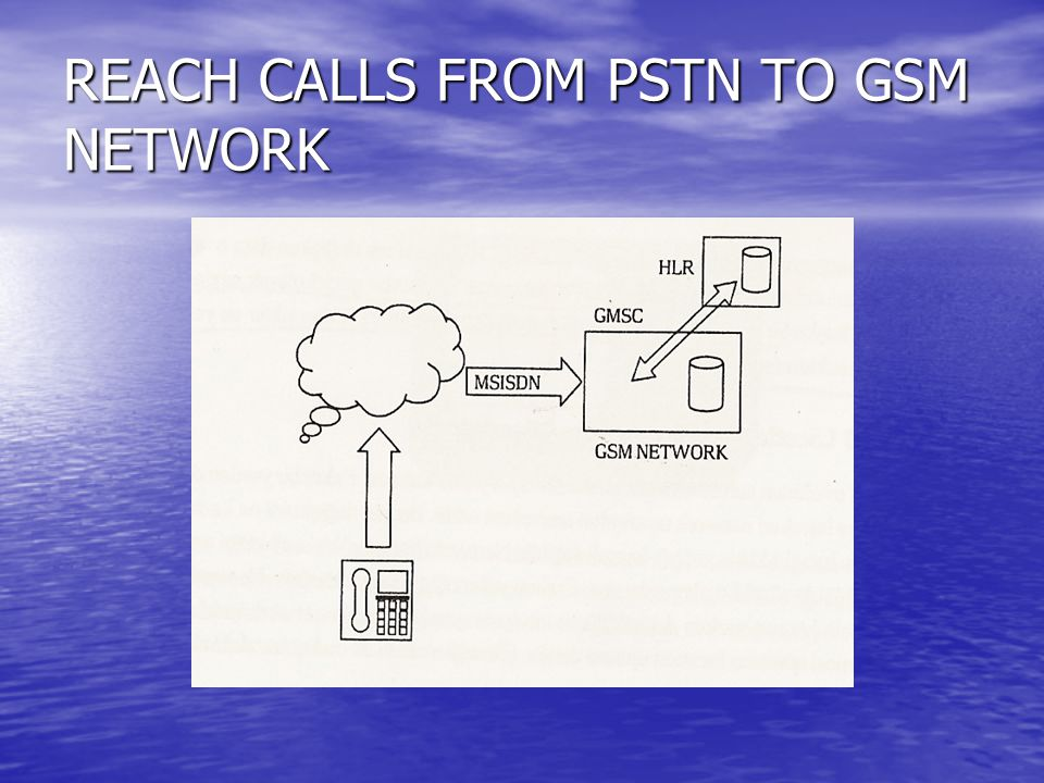 REACH CALLS FROM PSTN TO GSM NETWORK