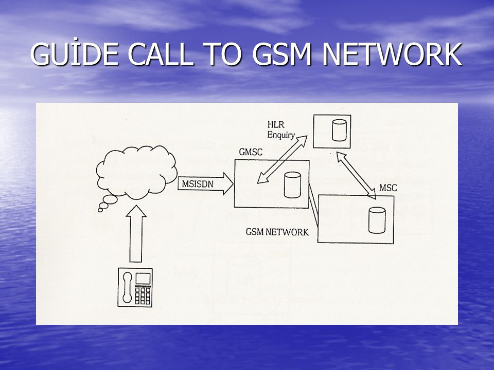 GUİDE CALL TO GSM NETWORK