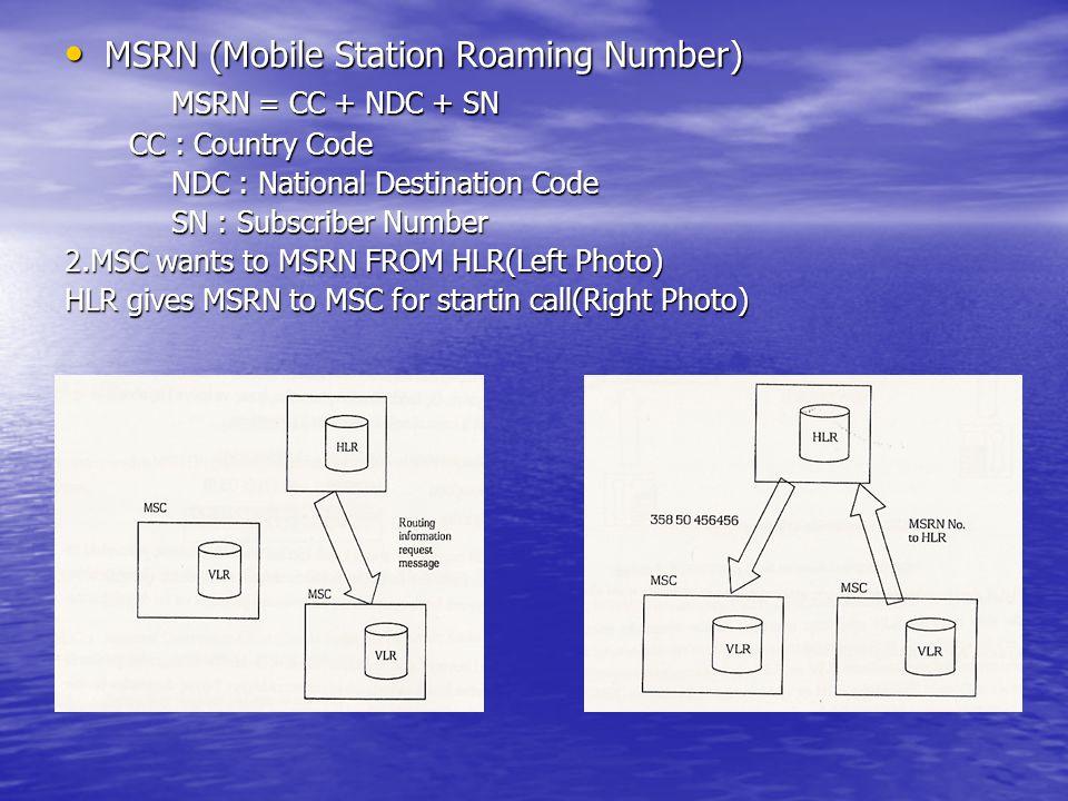 MSRN (Mobile Station Roaming Number) MSRN = CC + NDC + SN