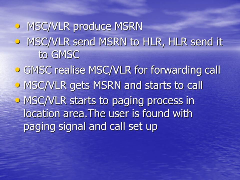 MSC/VLR produce MSRN MSC/VLR send MSRN to HLR, HLR send it to GMSC. GMSC realise MSC/VLR for forwarding call.