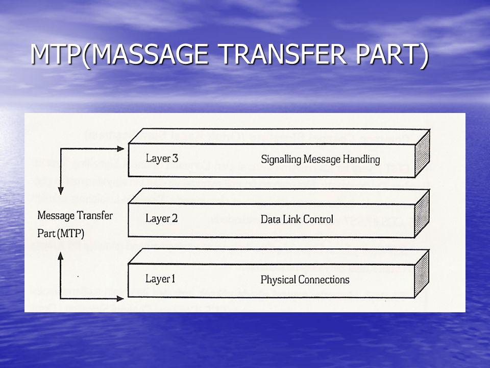 MTP(MASSAGE TRANSFER PART)