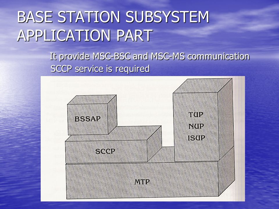BASE STATION SUBSYSTEM APPLICATION PART