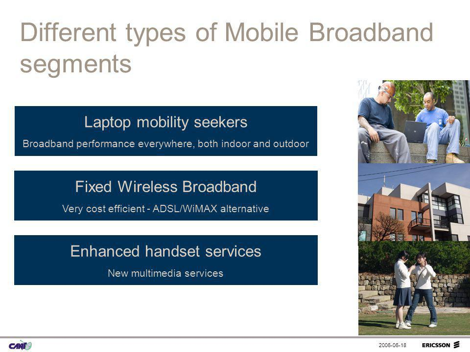 Different types of Mobile Broadband segments