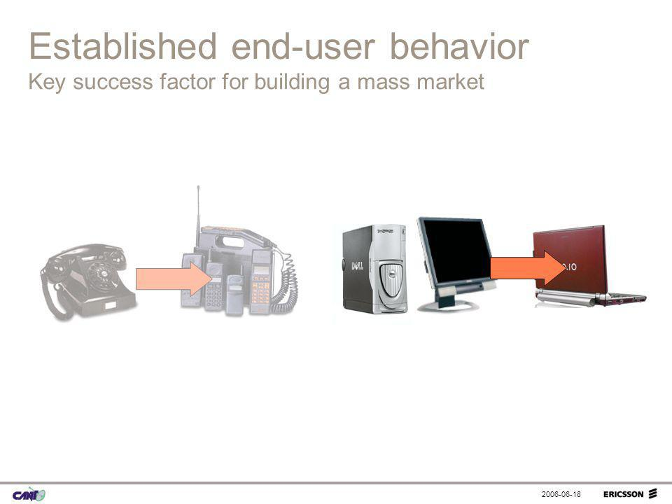 Established end-user behavior