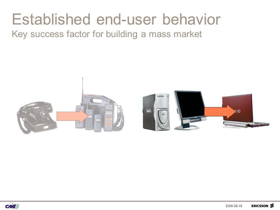 Established end-user behavior