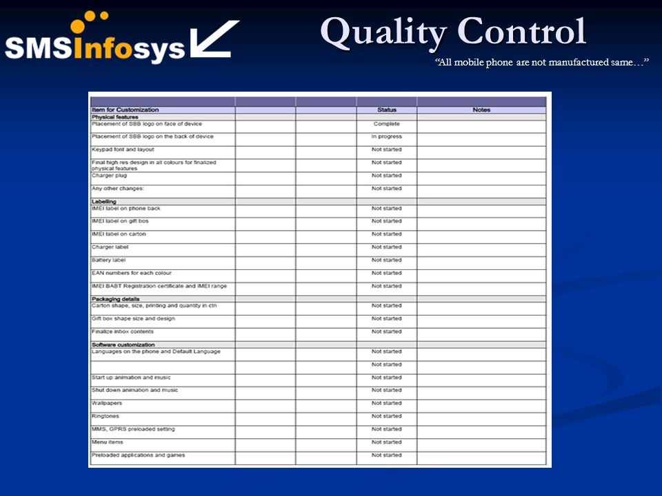 Quality Control All mobile phone are not manufactured same…