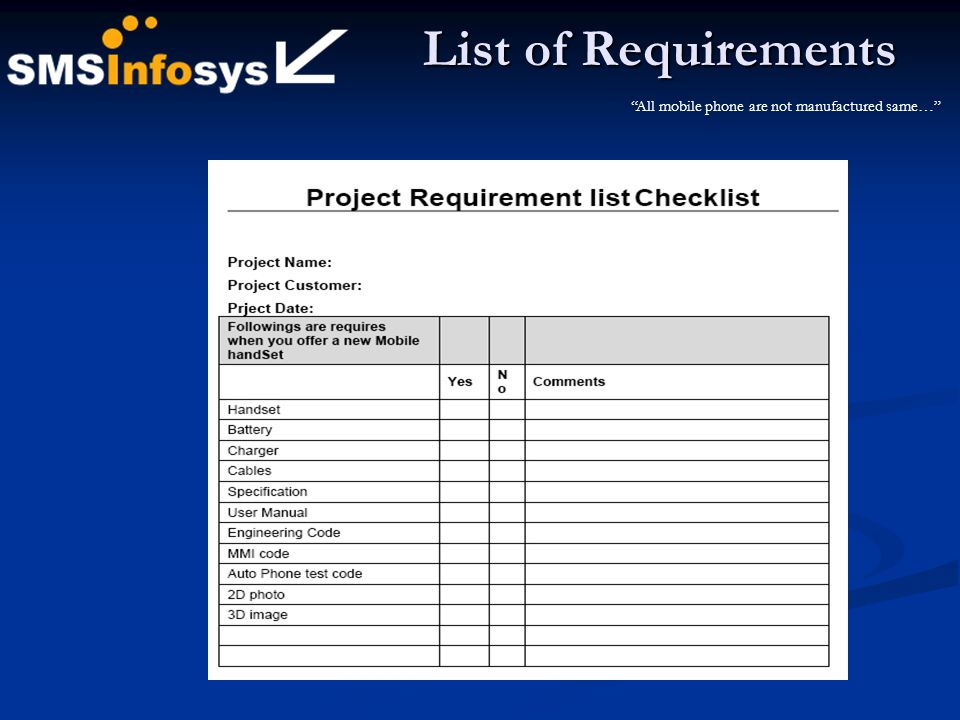 List of Requirements All mobile phone are not manufactured same…