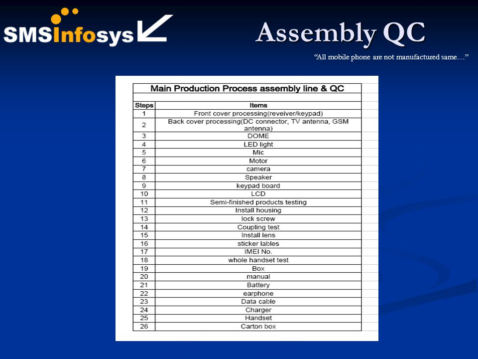 Assembly QC All mobile phone are not manufactured same…