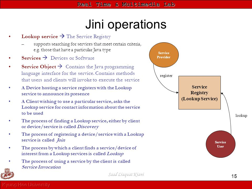Jini operations Lookup service  The Service Registry