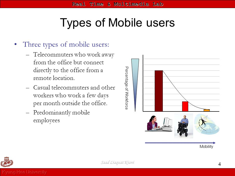 Types of Mobile users Three types of mobile users: