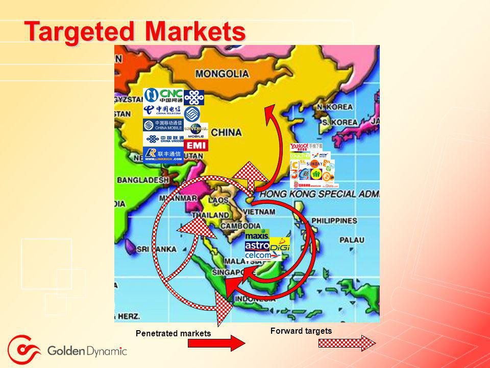 Targeted Markets Penetrated markets Forward targets