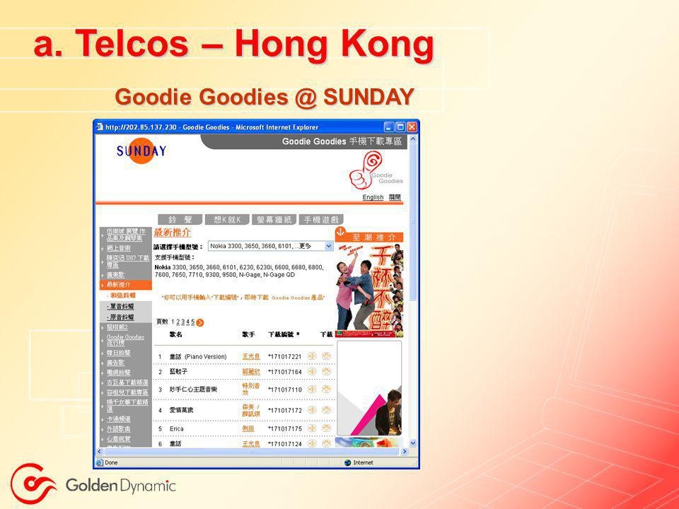 a. Telcos – Hong Kong Goodie Goodies @ SUNDAY