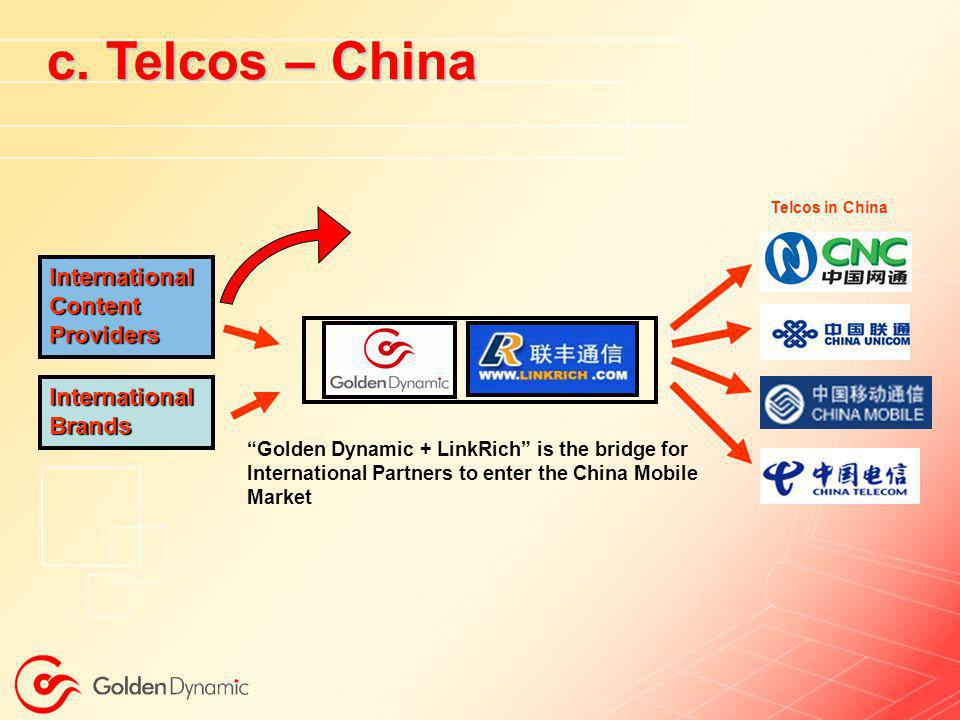 c. Telcos – China International Content Providers International Brands