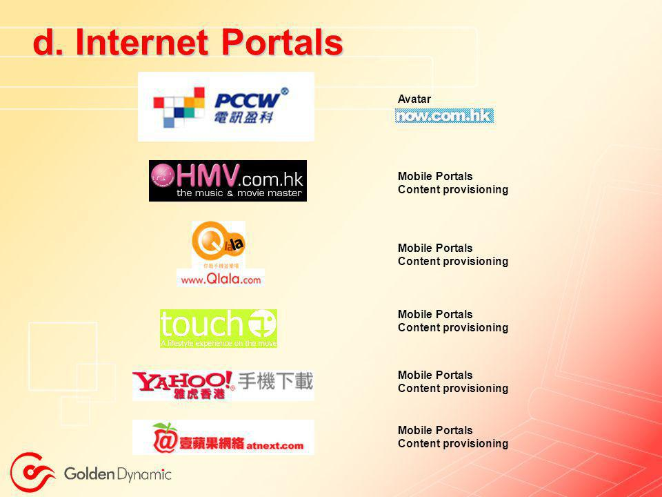 d. Internet Portals Avatar Mobile Portals Content provisioning