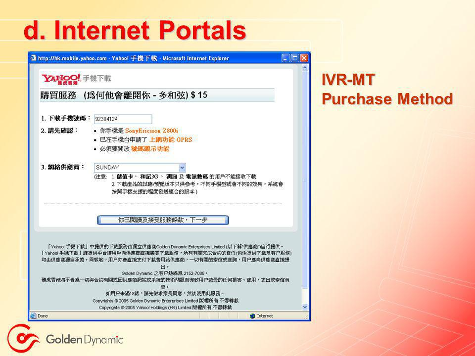 d. Internet Portals IVR-MT Purchase Method