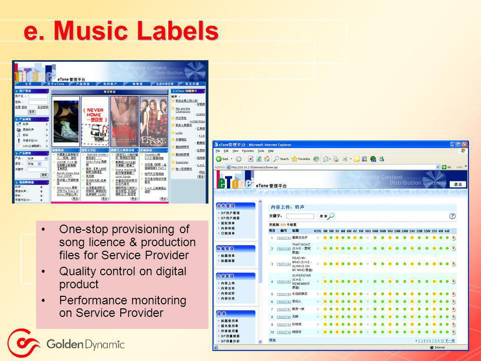 e. Music Labels One-stop provisioning of song licence & production files for Service Provider. Quality control on digital product.