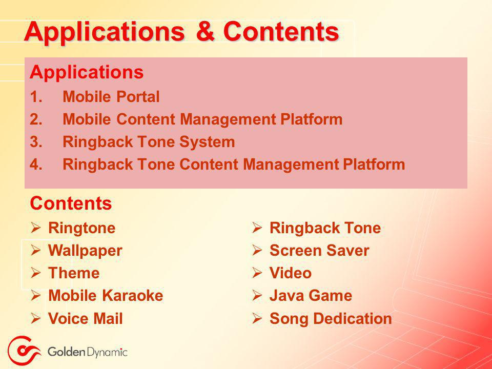 Applications & Contents