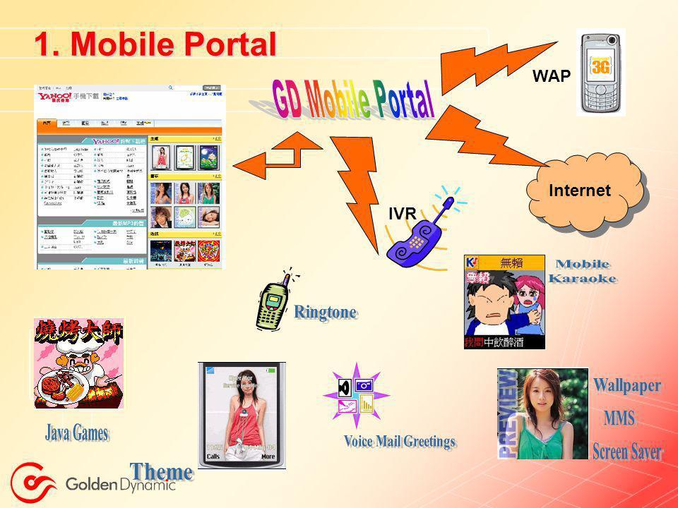 GD Mobile Portal 1. Mobile Portal WAP Internet IVR MMS