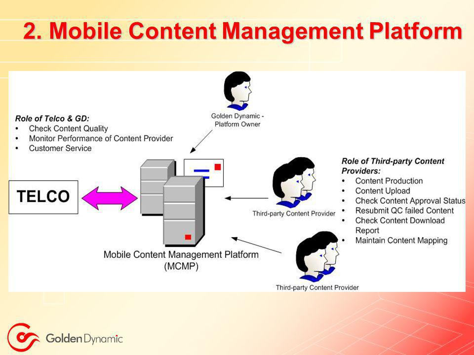 2. Mobile Content Management Platform