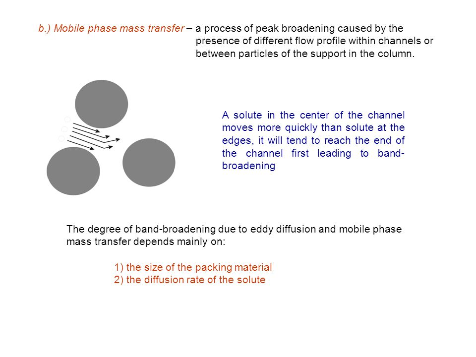 b.) Mobile phase mass transfer – a process of peak broadening caused by the presence of different flow profile within channels or between particles of the support in the column.