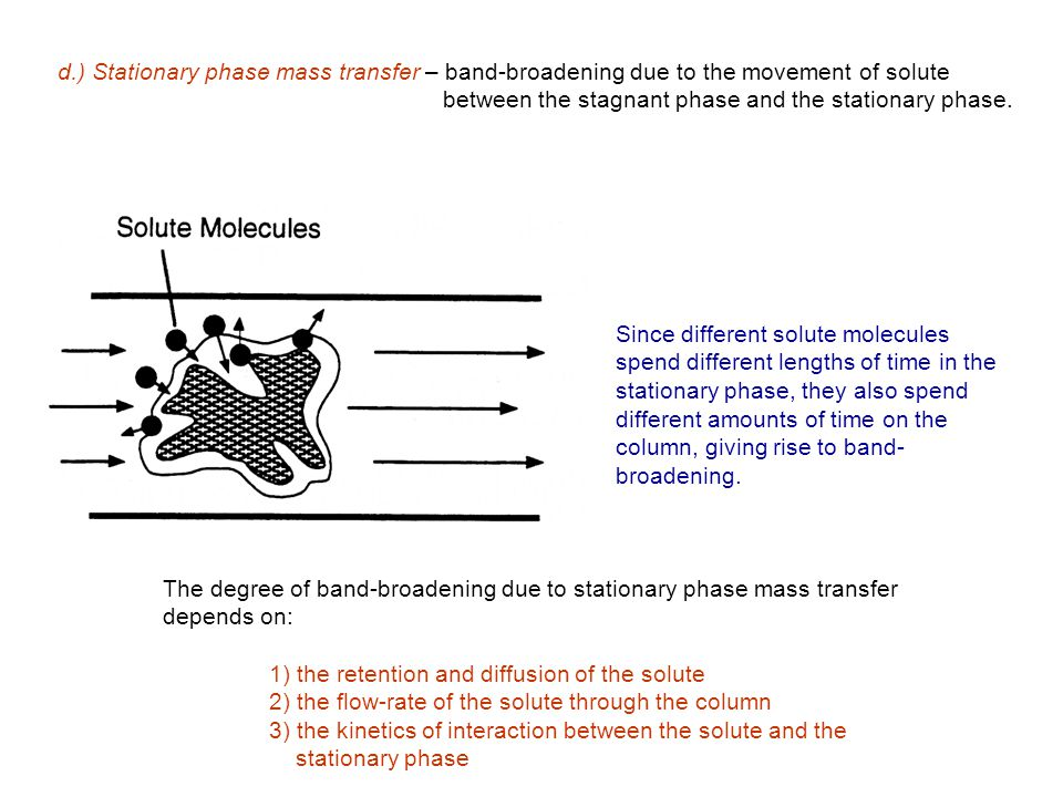 d.) Stationary phase mass transfer – band-broadening due to the movement of solute between the stagnant phase and the stationary phase.