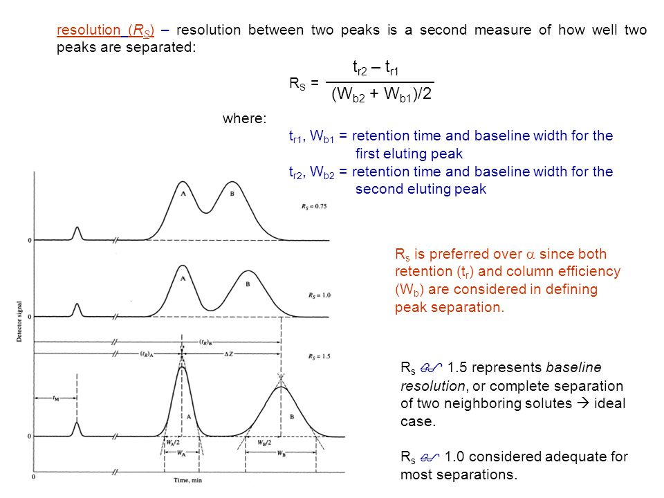 resolution (RS) – resolution between two peaks is a second measure of how well two peaks are separated: